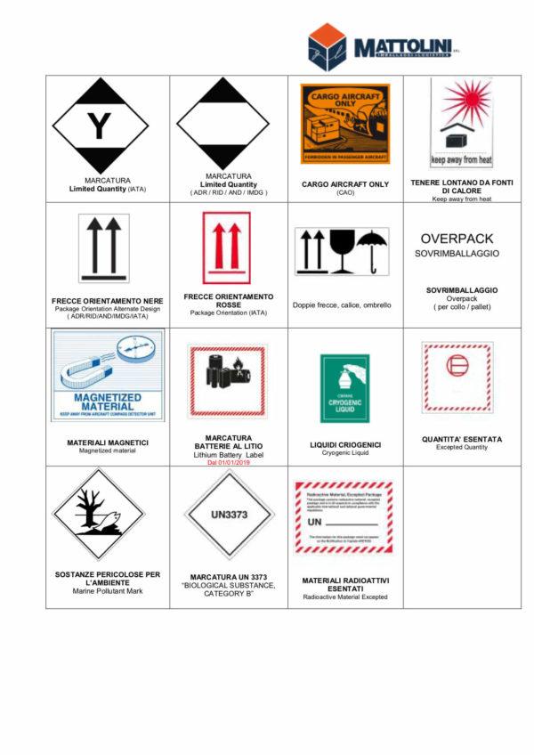 Mattolini Srl - Etichette per Merci Pericolose